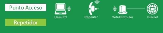logo_repetidor