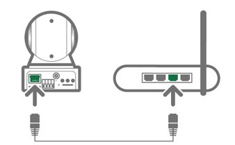 camara con cable