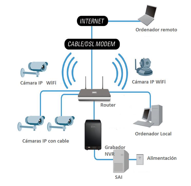 DLink-Network-setup-2