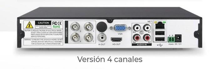 Ejemplo conexiones grabador DVR
